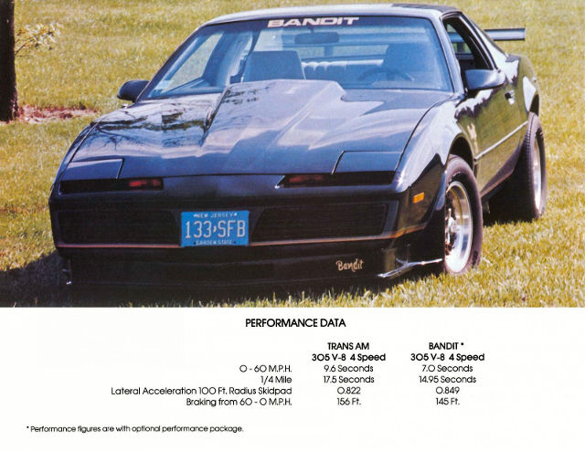 1982 Pontiac Firebird Trans Am Bandit Edition